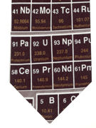 Periodic Table - TIE STUDIO